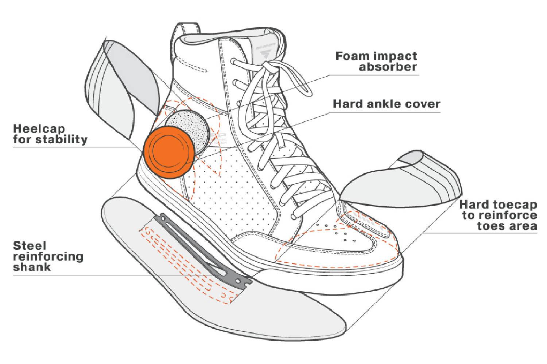 Мотоциклетные ботинки SHIMA BLAKE BOOTS из кожи вид защита купить по низкой цене