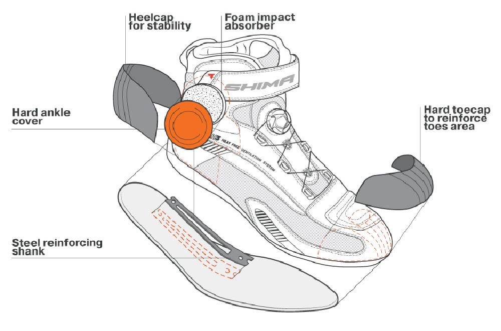 Мотоциклетные ботинки SHIMA EXO VENTED из кожи и текстиля вид защита купить по низкой цене