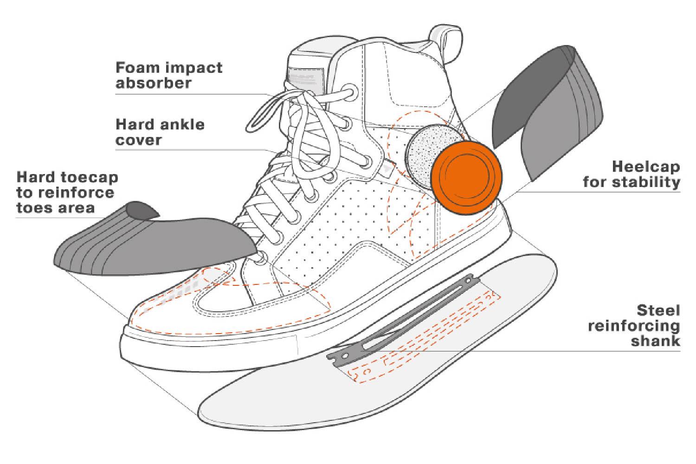SHIMA SX-2 EVO мотоциклетные кроссовки, вид протекторы купить по низкой цене