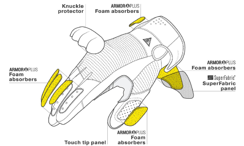 SHIMA BLAKE мотоциклетные перчатки из кожи, вид система защиты купить по низкой цене