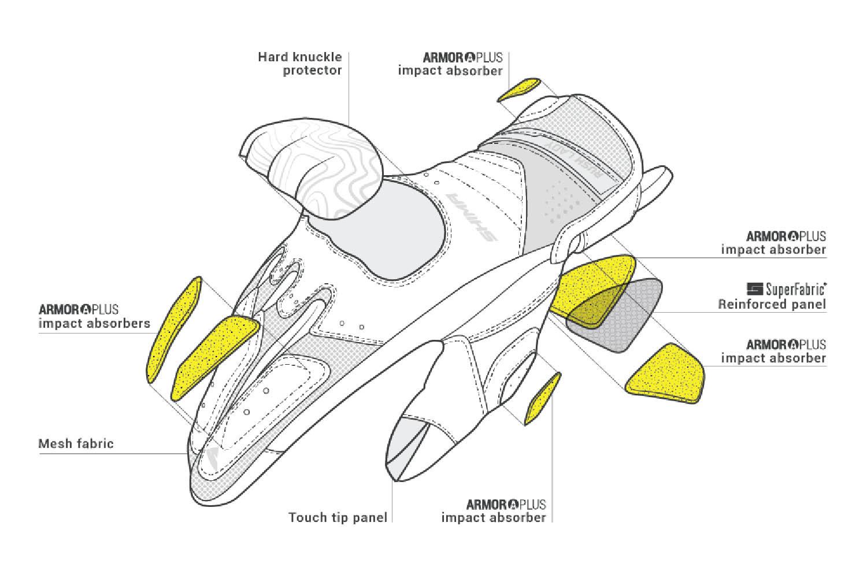 SHIMA RUSH мотоциклетные перчатки из кожи, вид система защиты купить по низкой цене