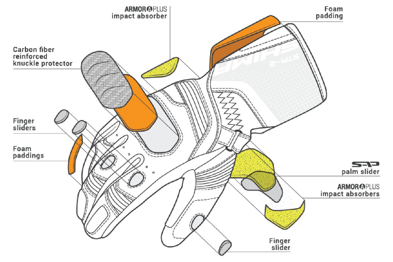 SHIMA STR-2 мотоциклетные перчатки из кожи, вид система защиты купить по низкой цене