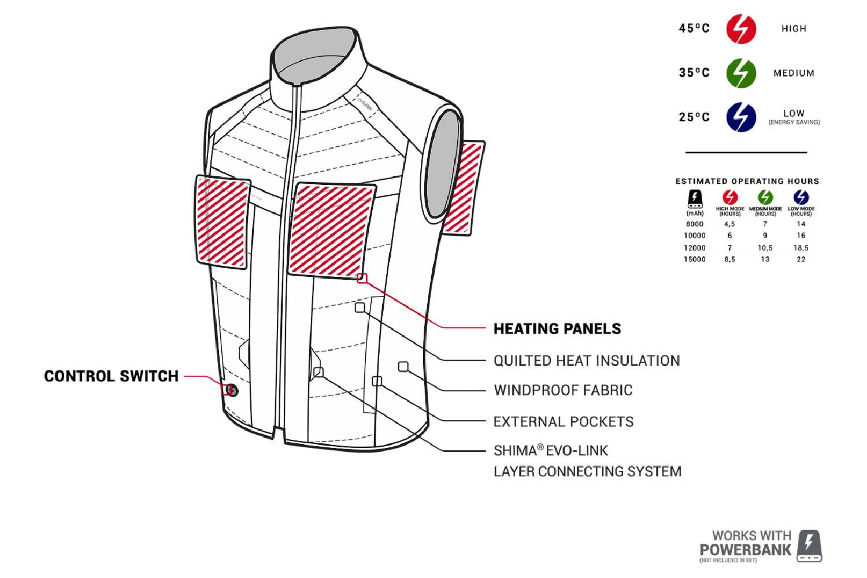 Жилет SHIMA POWERHEAT VEST утепляющий для мотоциклистов вид устройства купить по низкой цене