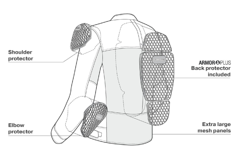 Летняя куртка SHIMA OPENAIR текстильная для мотоциклистов система защиты