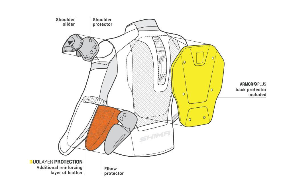 Спортивная куртка SHIMA PISTON кожано-текстильная для мотоциклистов вид протекторы купить по низкой цене