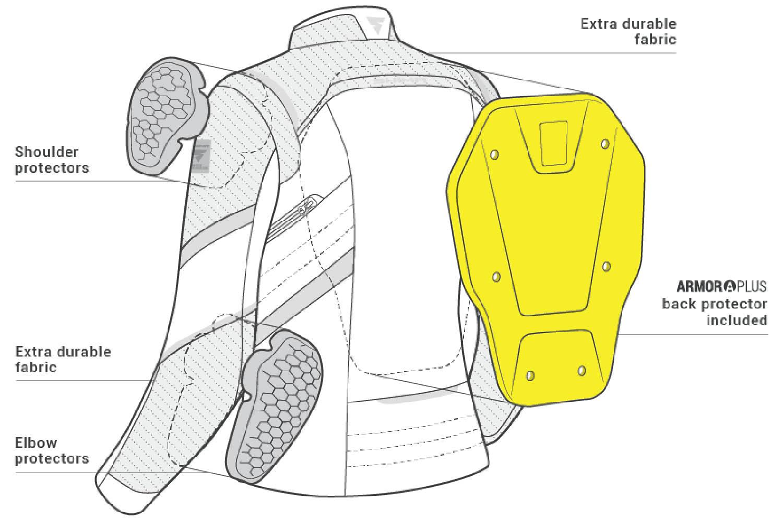 Женская куртка SHIMA RUSH LADY текстильная для мотоциклистов система защиты